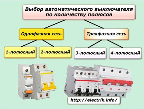 Выбор автоматического выключателя, электрического автомата