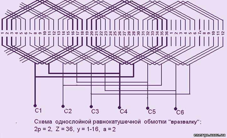 Начала и концы обмоток электродвигателей - простой способ определения