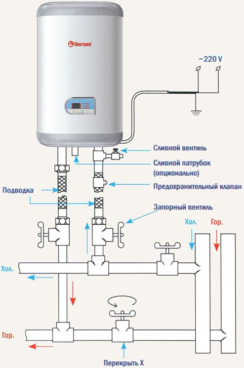Как подключить водонагреватель, схема подключения водонагревателя