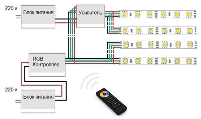 Подключение светодиодной ленты: схема и видео подключения