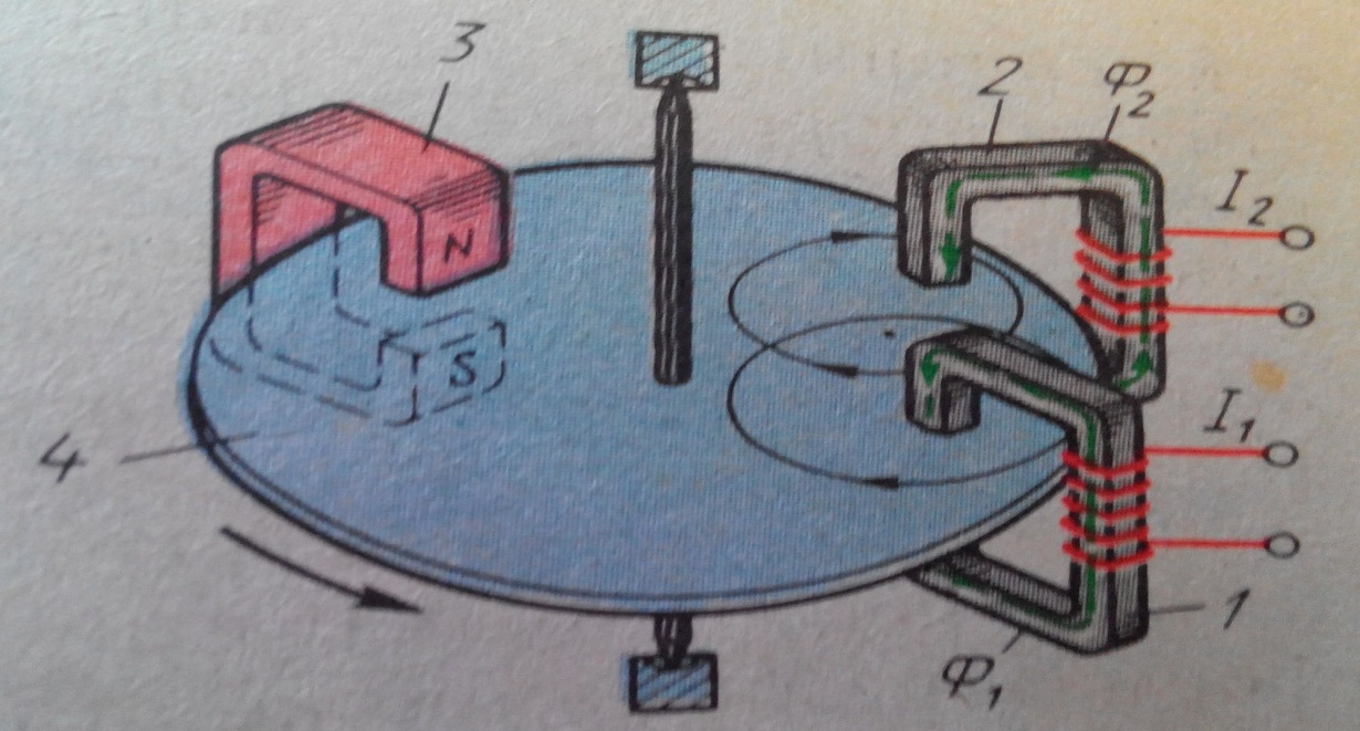 Устройство электросчётчика. принцип действия