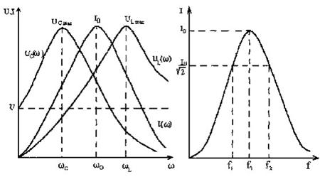 Схема подключения теплового реле