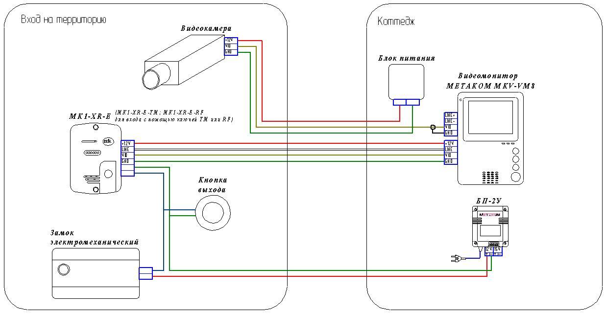 Подключение видеодомофона: схема и видео подключения