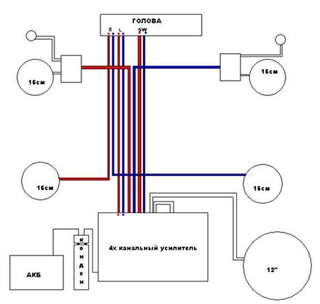 Схема подключения сабвуфера