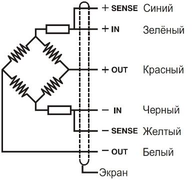 Схему подключения тензодатчика