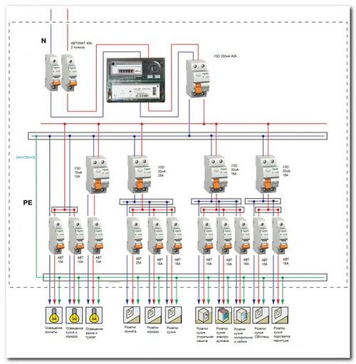 Схема подключения однофазного УЗО