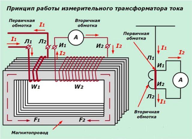 принцип действия измерительного трансформатора