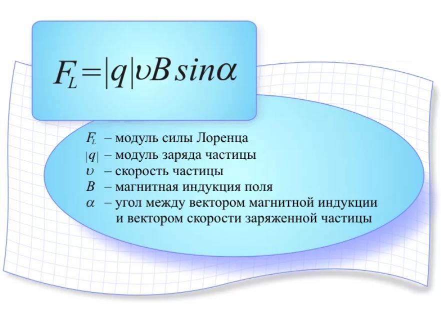 полная формула