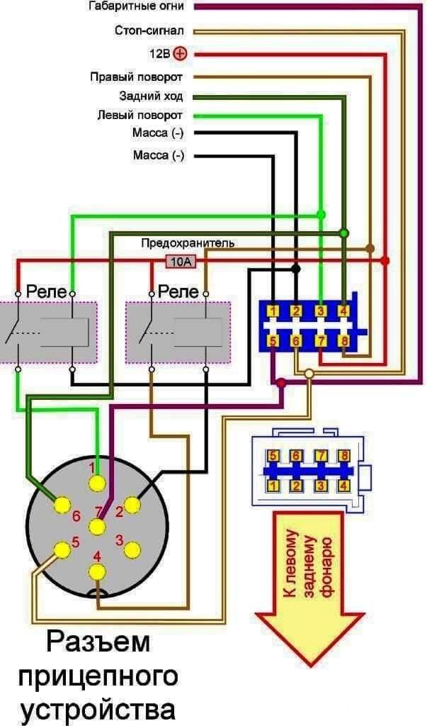 Схема подключения прицепа