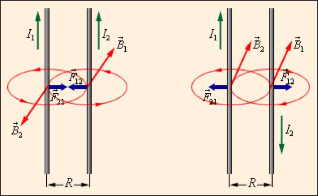 сила Лоренца пример