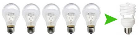 Светоотдача энергосберегающих ламп