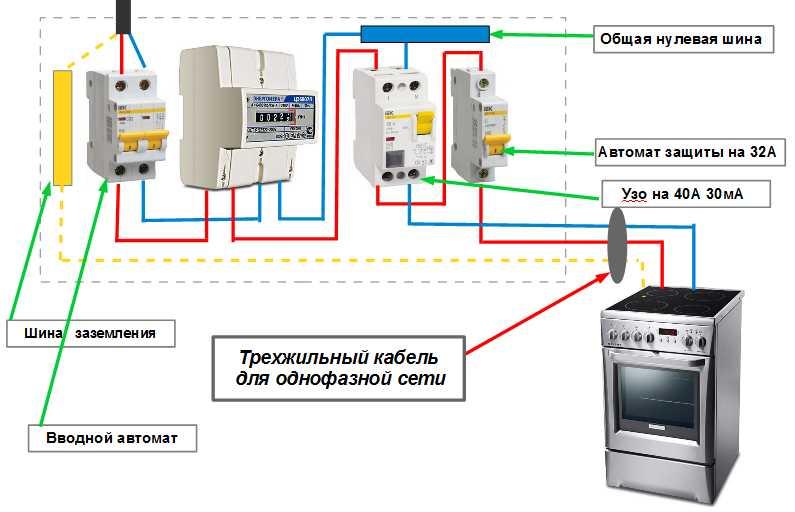 Как правильно подключить конфорку на электроплите