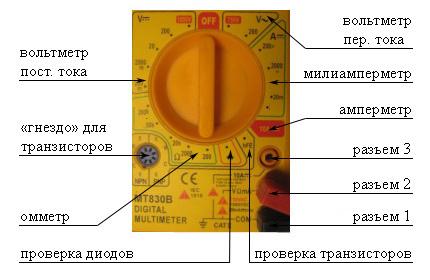 Функции мультиметра